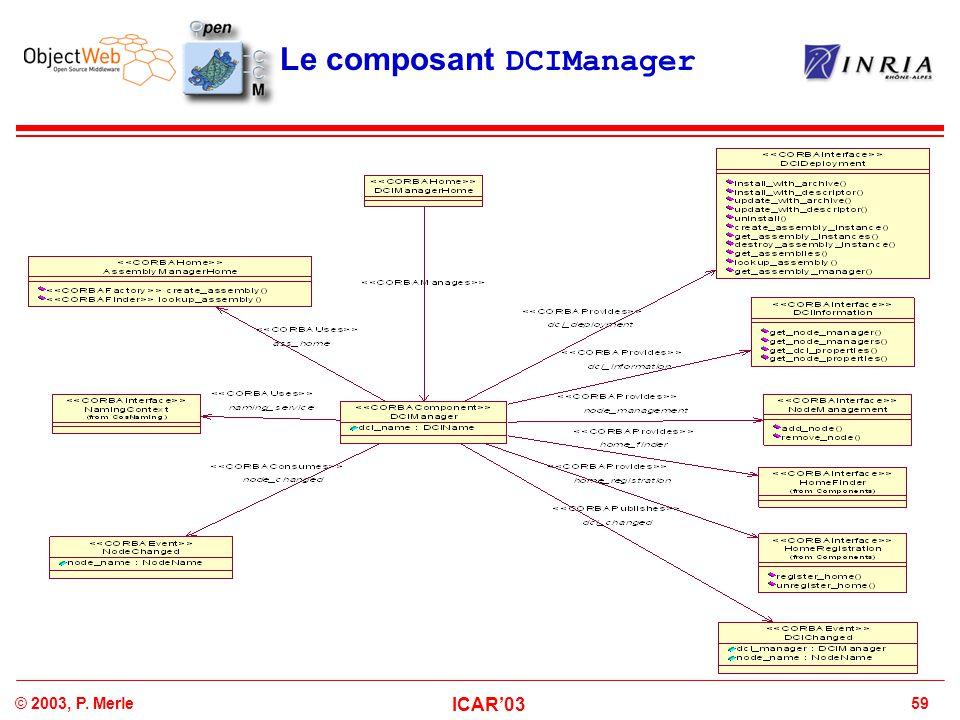 Le composant DCIManager