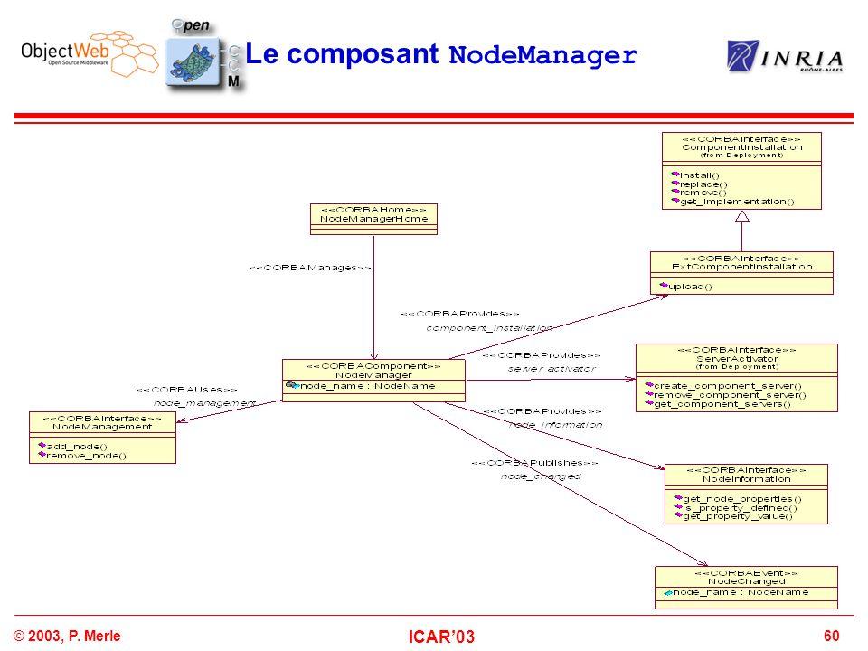 Le composant NodeManager