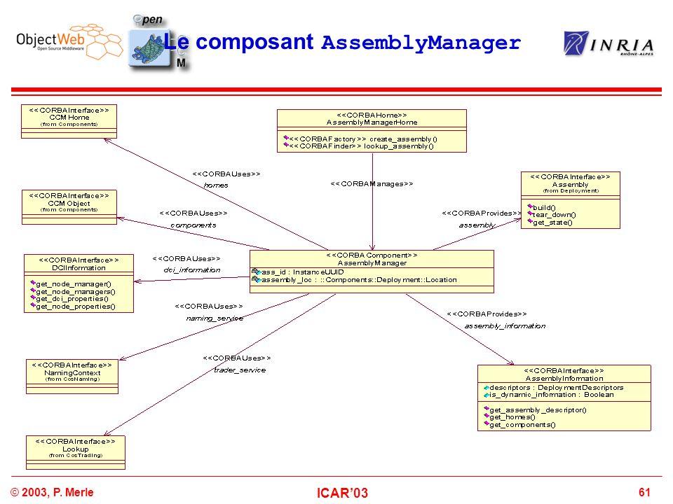 Le composant AssemblyManager