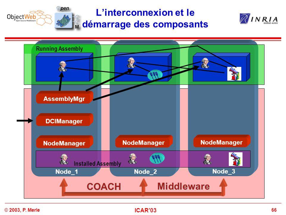 L'interconnexion et le démarrage des composants