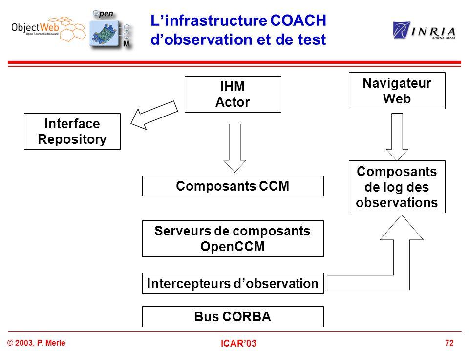 L'infrastructure COACH d'observation et de test