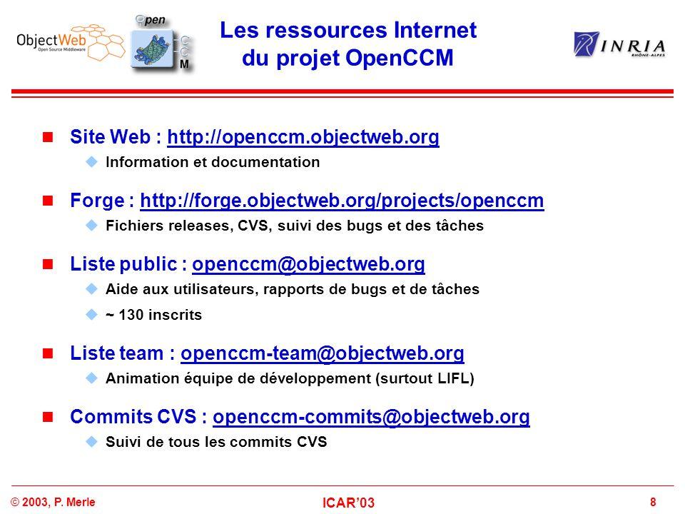 Les ressources Internet du projet OpenCCM