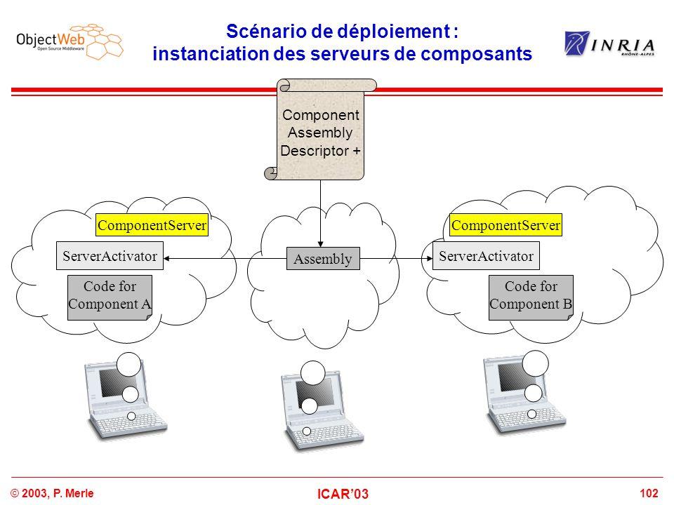 Scénario de déploiement : instanciation des serveurs de composants