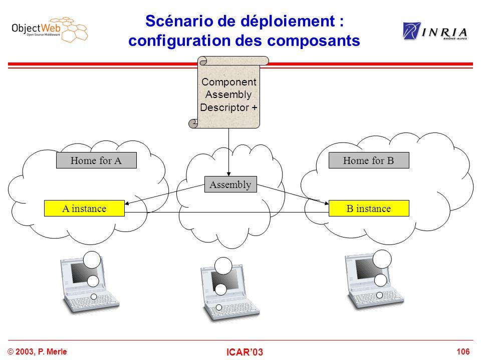 Scénario de déploiement : configuration des composants