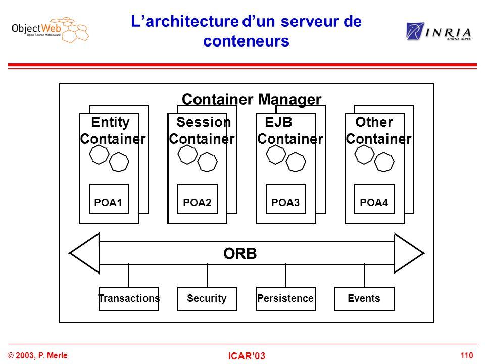 L'architecture d'un serveur de conteneurs