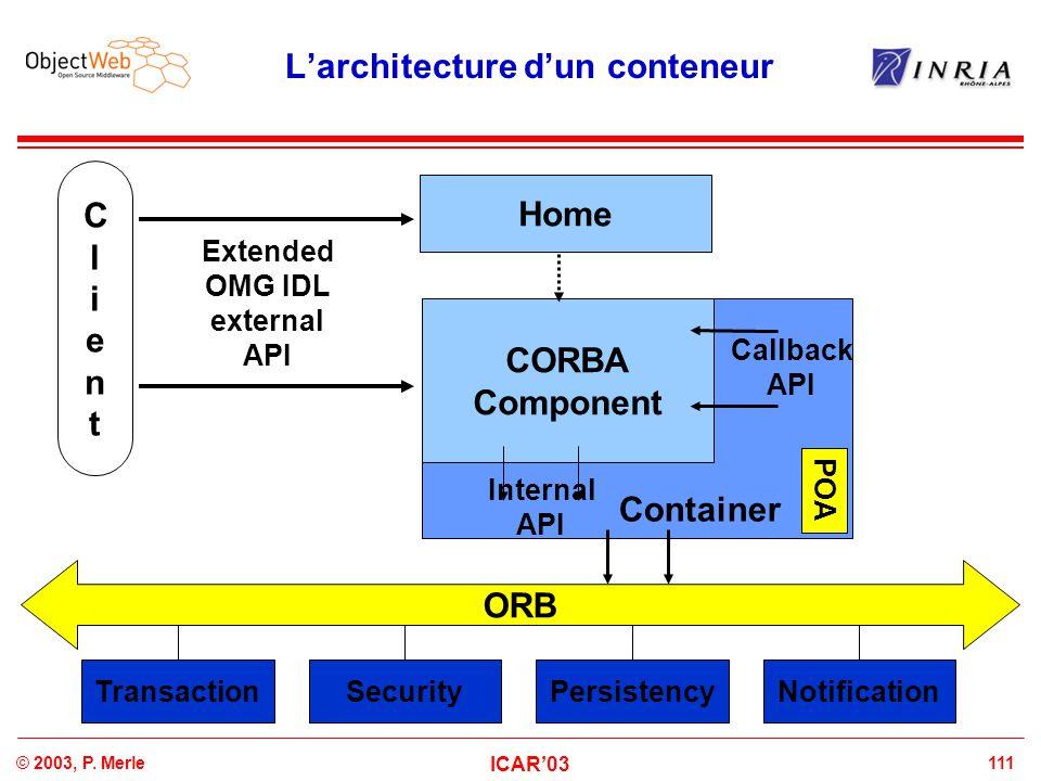 L'architecture d'un conteneur