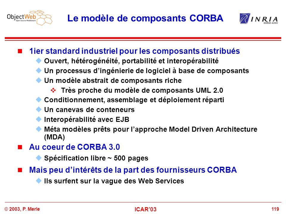 Le modèle de composants CORBA