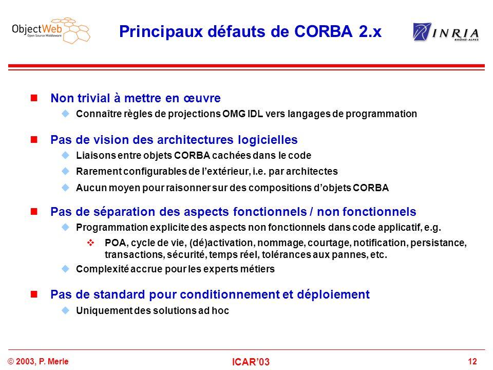 Principaux défauts de CORBA 2.x