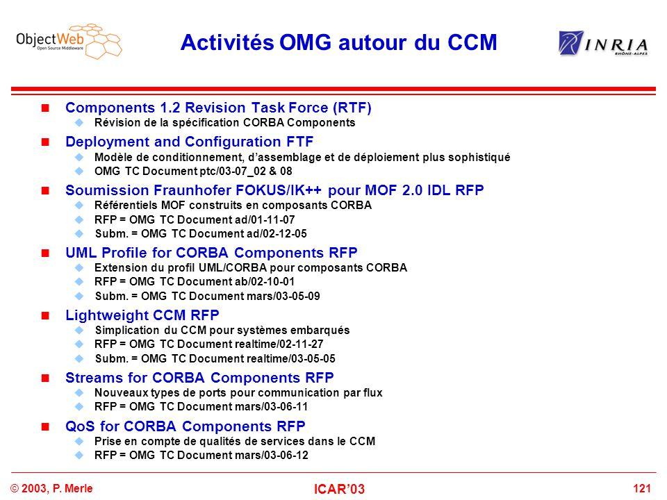 Activités OMG autour du CCM