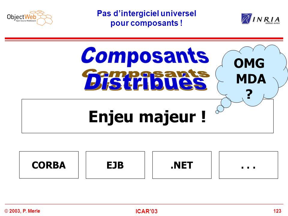Pas d'intergiciel universel pour composants !