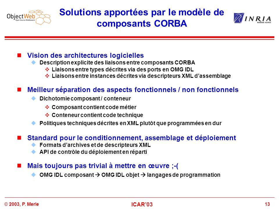 Solutions apportées par le modèle de composants CORBA
