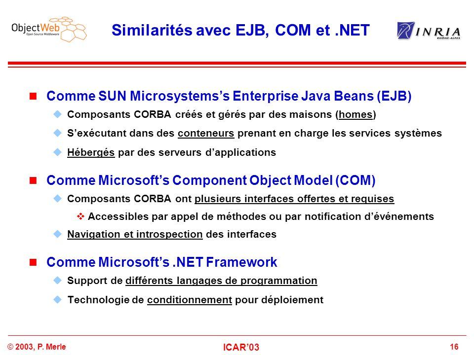 Similarités avec EJB, COM et .NET