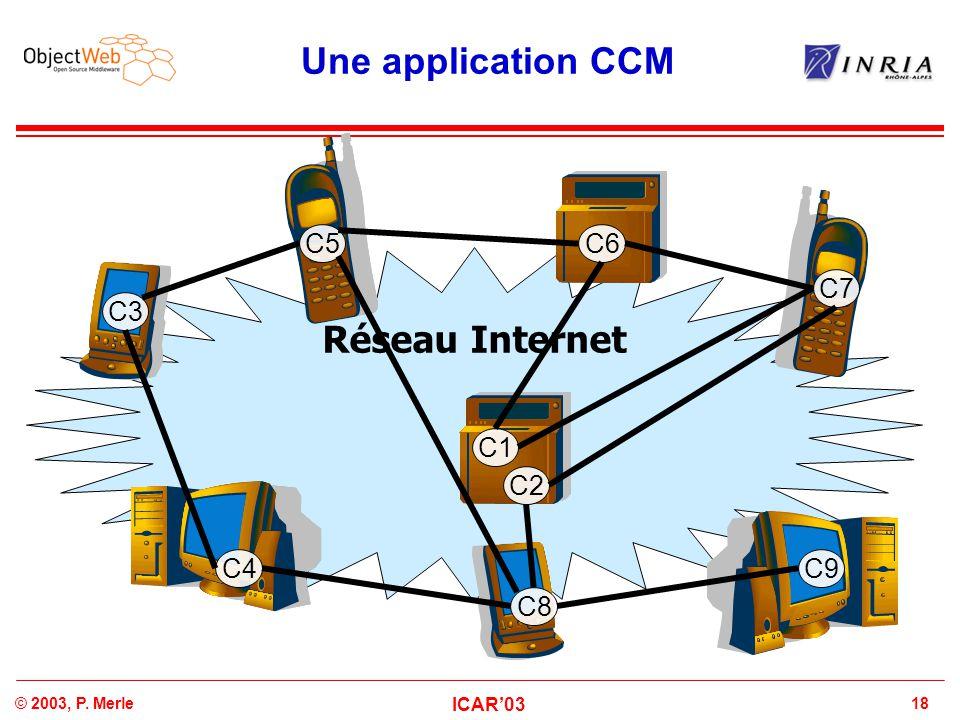 Une application CCM C5 C6 Réseau Internet C7 C3 C1 C2 C4 C9 C8