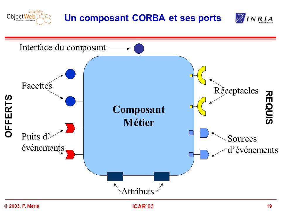 Un composant CORBA et ses ports