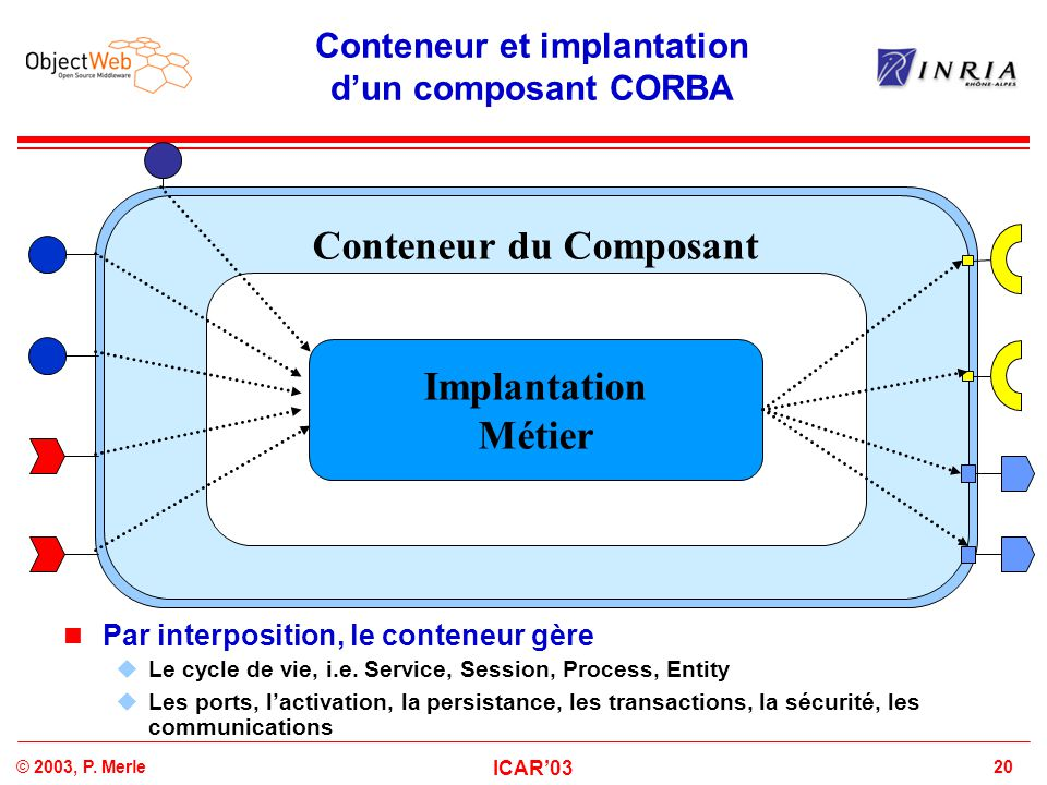 Conteneur et implantation d'un composant CORBA