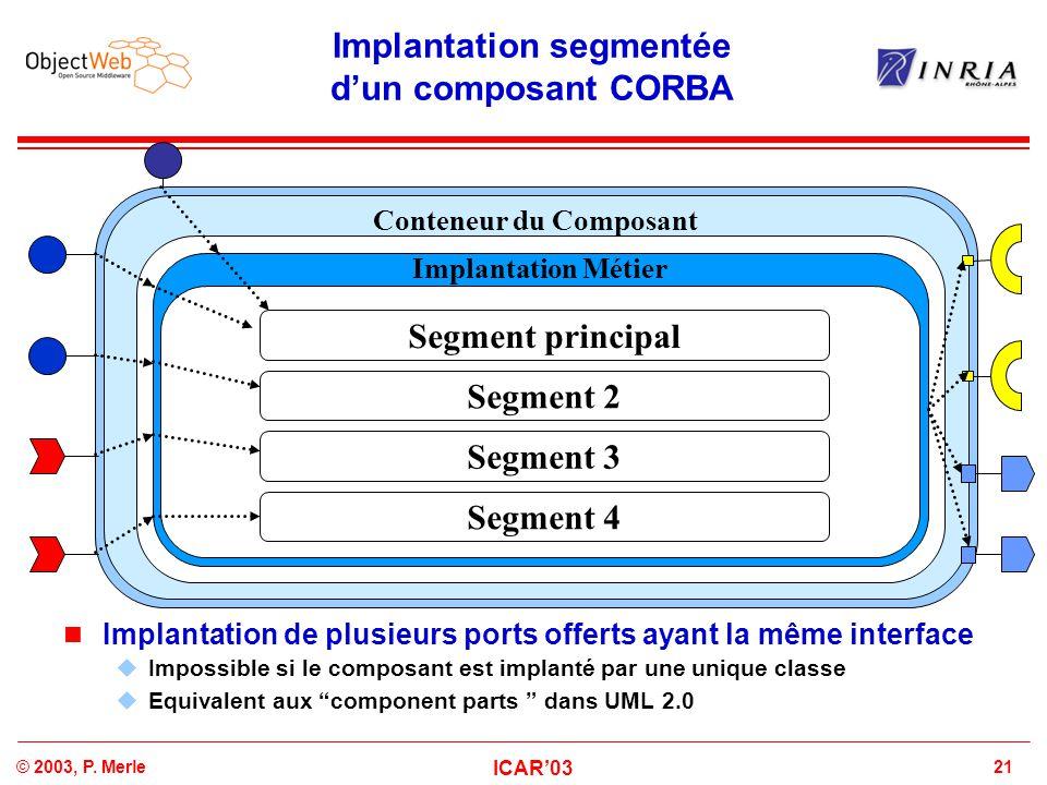 Implantation segmentée d'un composant CORBA