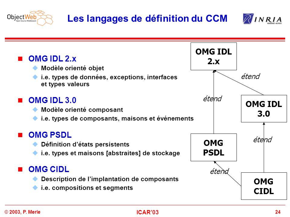 Les langages de définition du CCM
