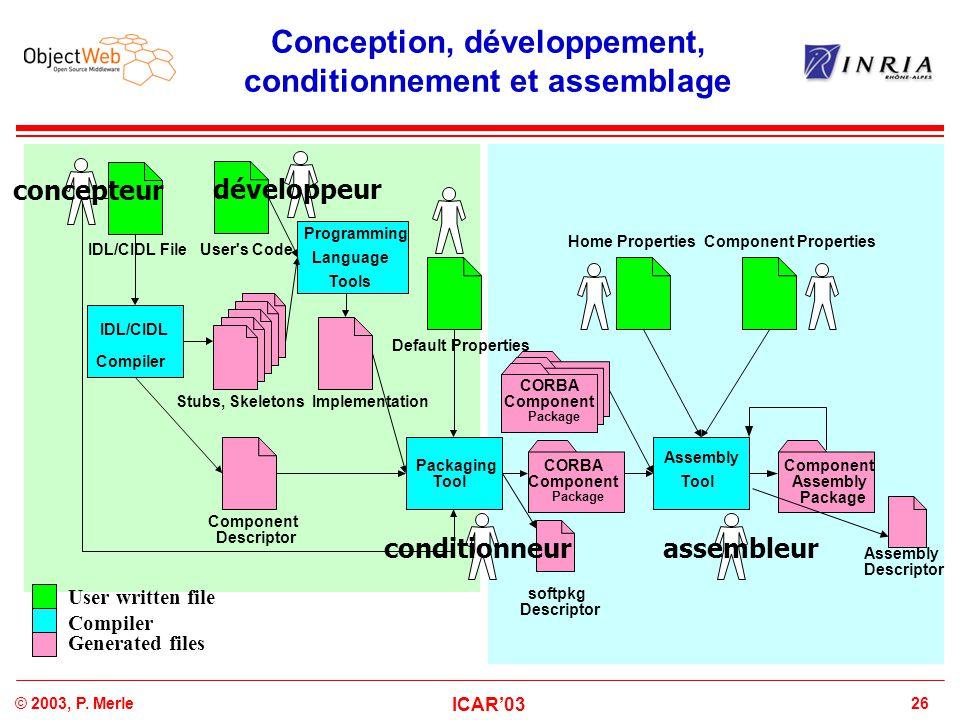 Conception, développement, conditionnement et assemblage