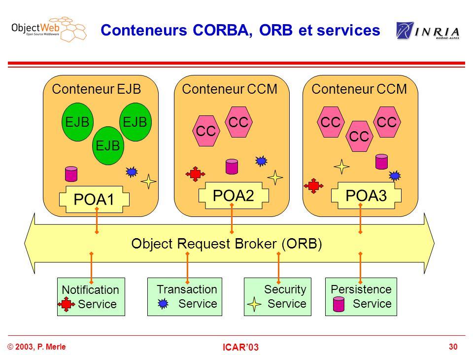 Conteneurs CORBA, ORB et services