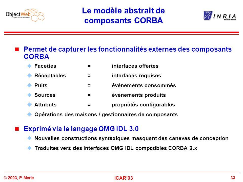 Le modèle abstrait de composants CORBA