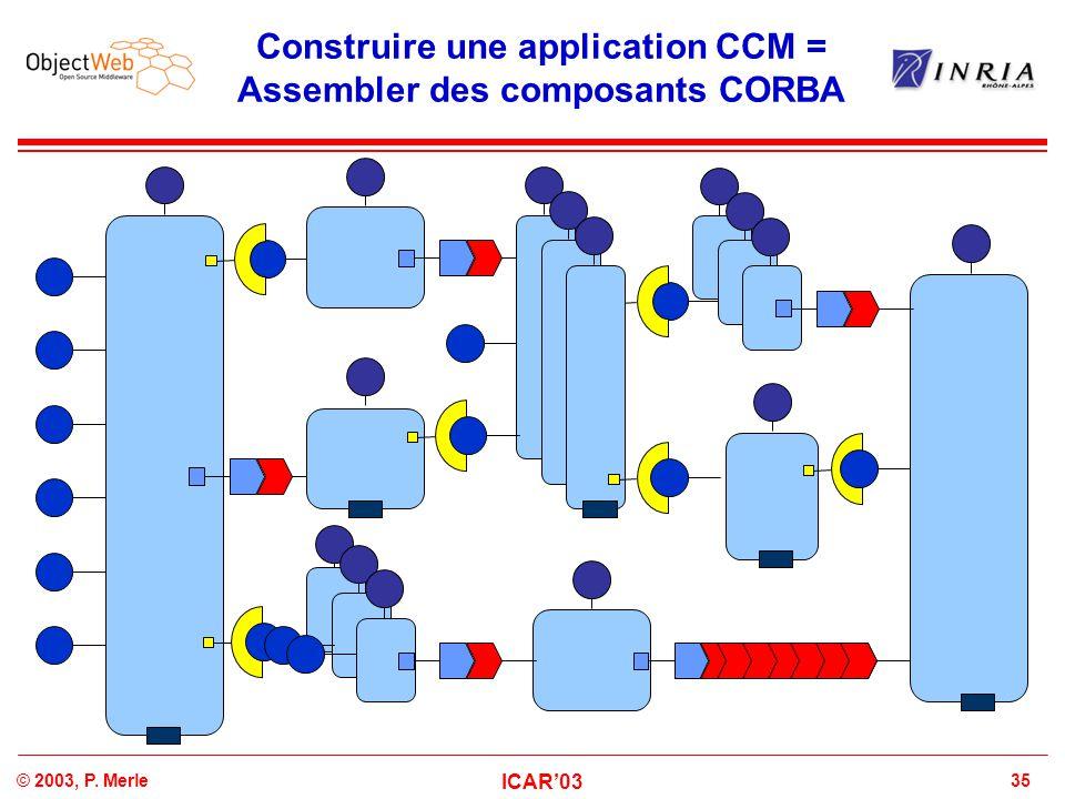Construire une application CCM = Assembler des composants CORBA