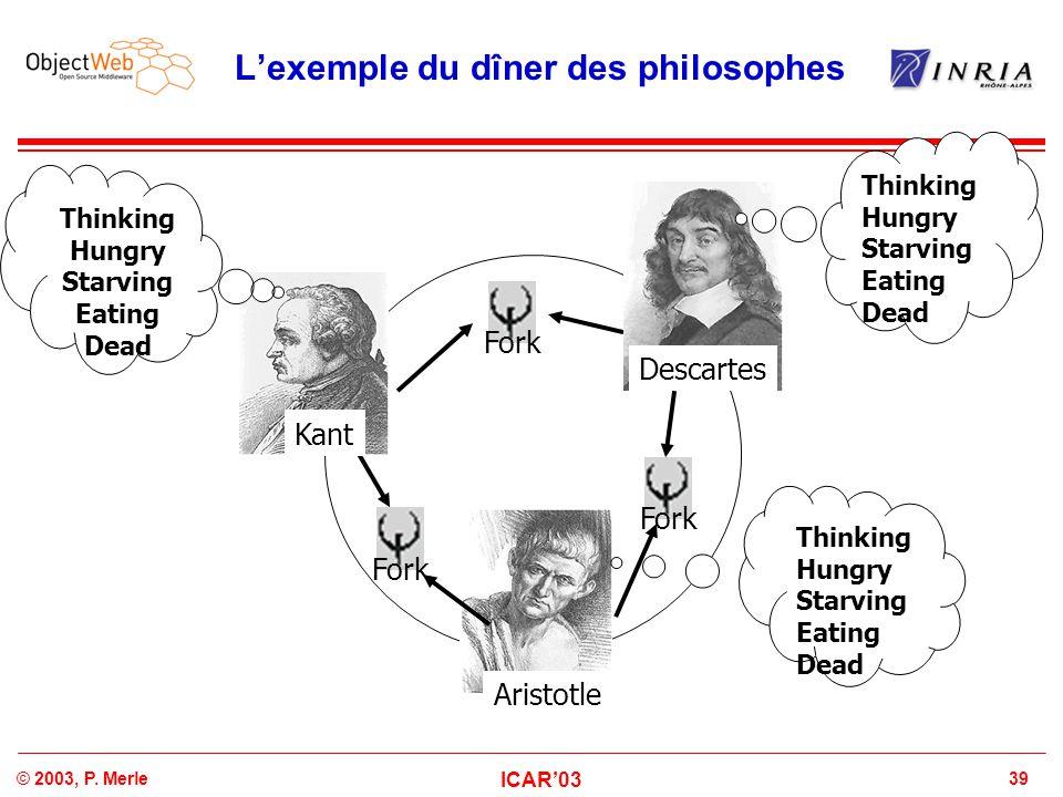 L'exemple du dîner des philosophes