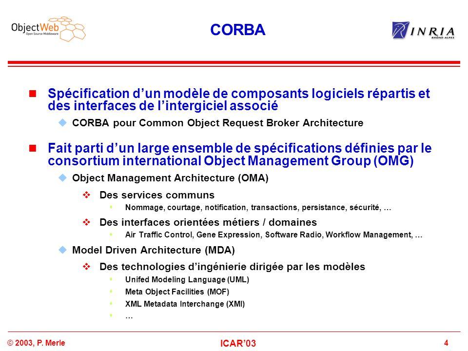 CORBA Spécification d'un modèle de composants logiciels répartis et des interfaces de l'intergiciel associé.