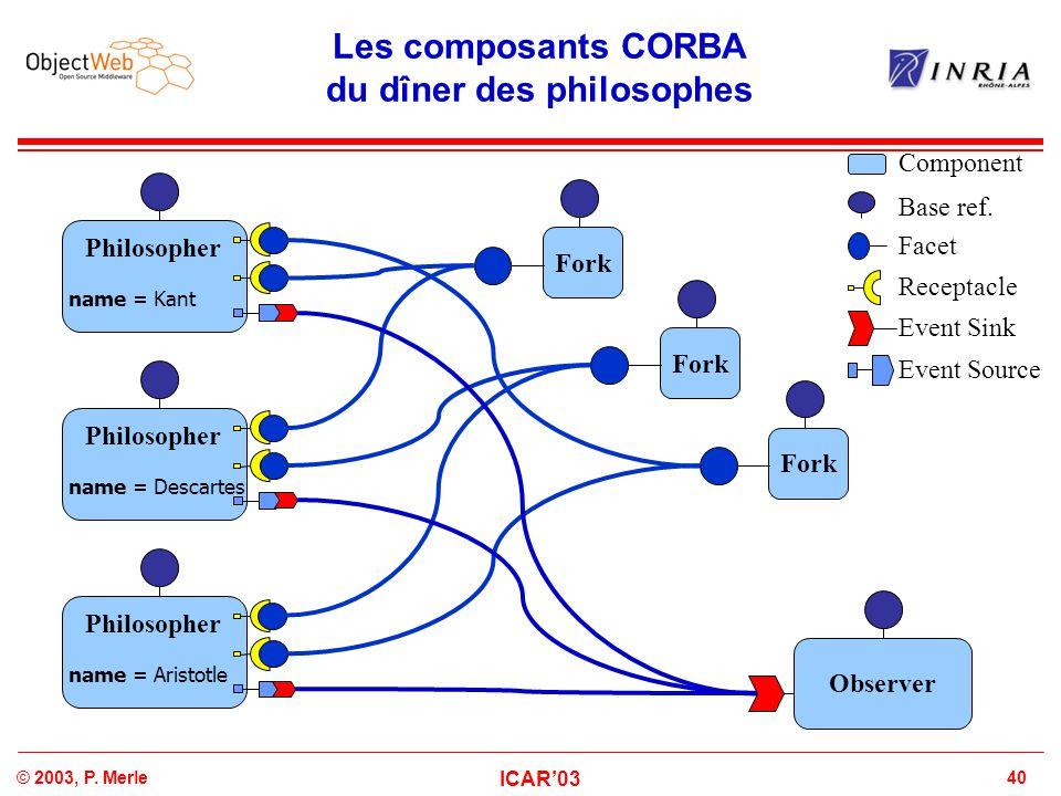 Les composants CORBA du dîner des philosophes