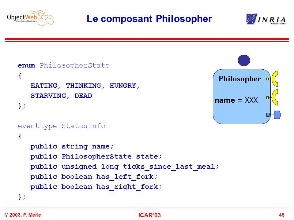 Le composant Philosopher