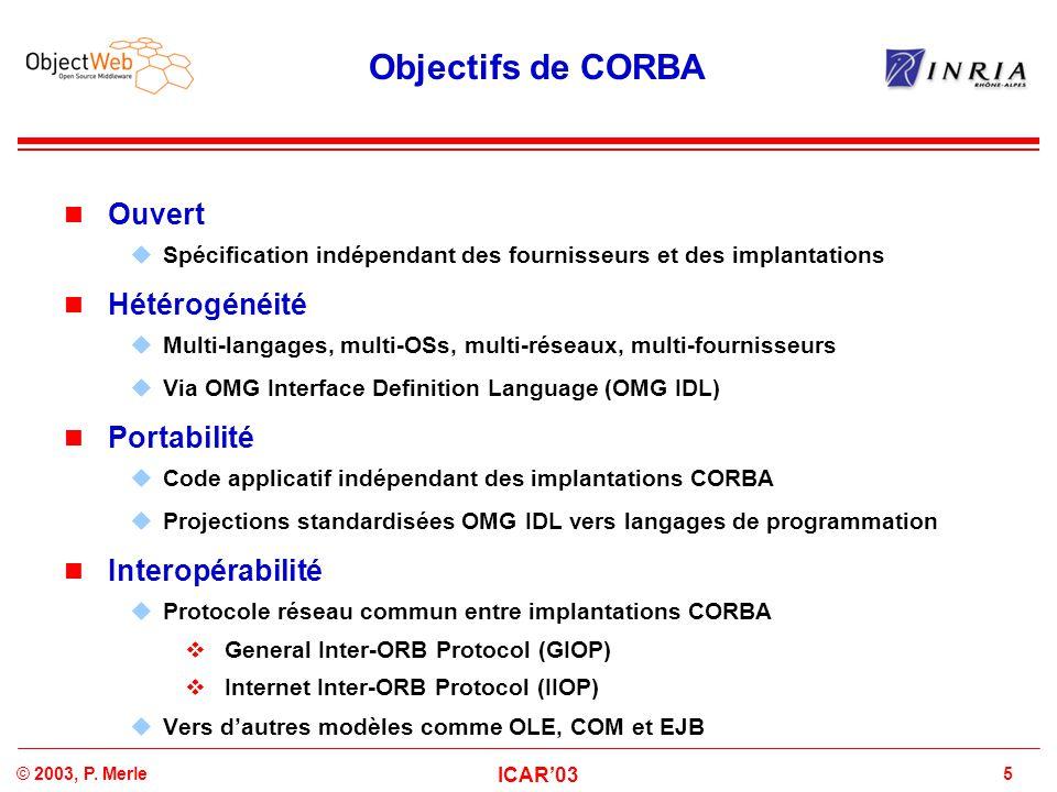 Objectifs de CORBA Ouvert Hétérogénéité Portabilité Interopérabilité