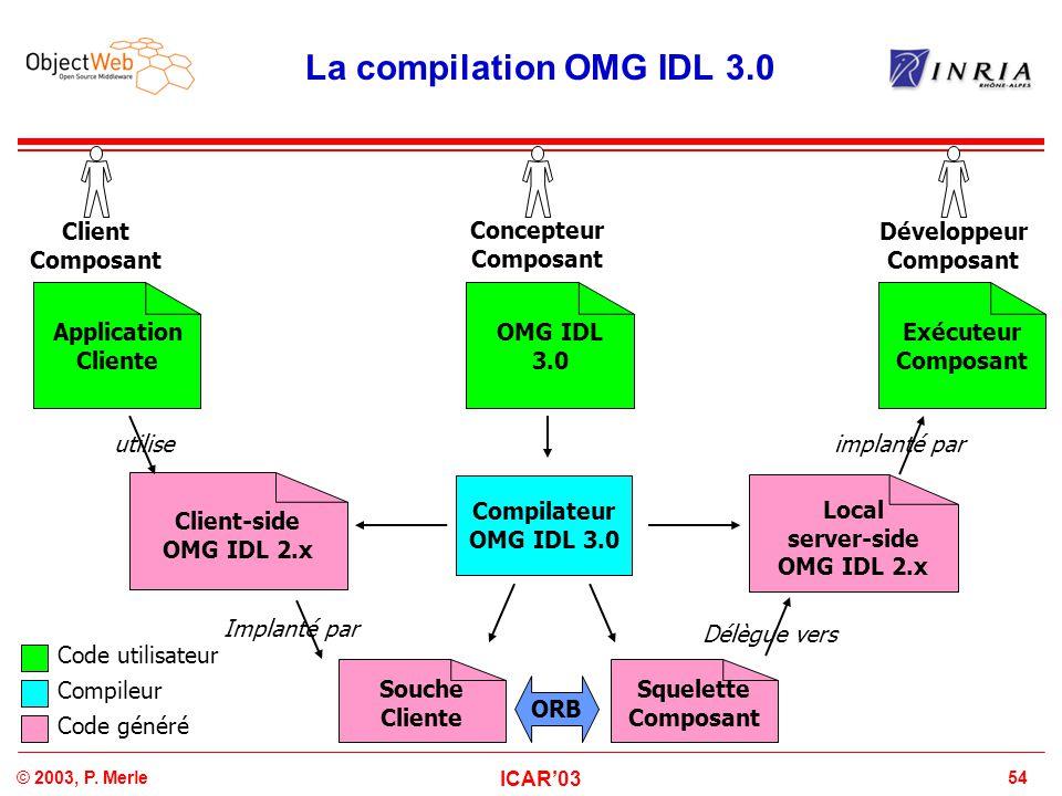 La compilation OMG IDL 3.0 Client Composant Concepteur Composant