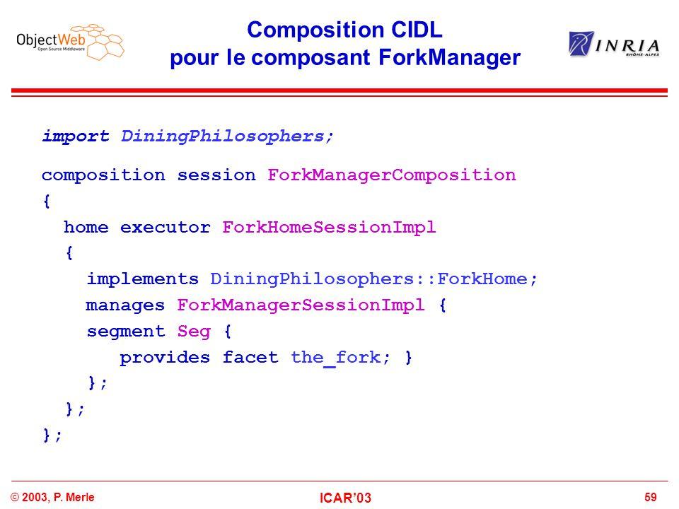 Composition CIDL pour le composant ForkManager