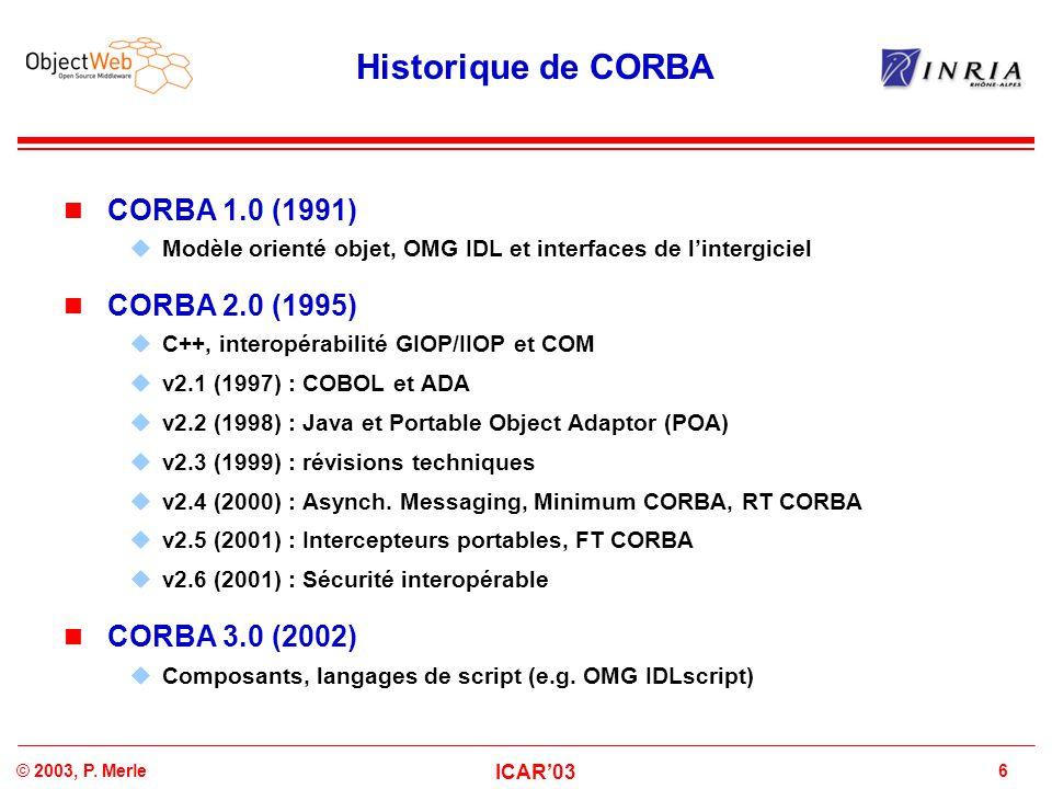Historique de CORBA CORBA 1.0 (1991) CORBA 2.0 (1995) CORBA 3.0 (2002)
