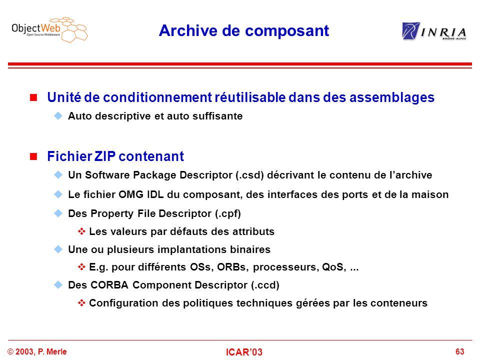 Archive de composant Unité de conditionnement réutilisable dans des assemblages. Auto descriptive et auto suffisante.