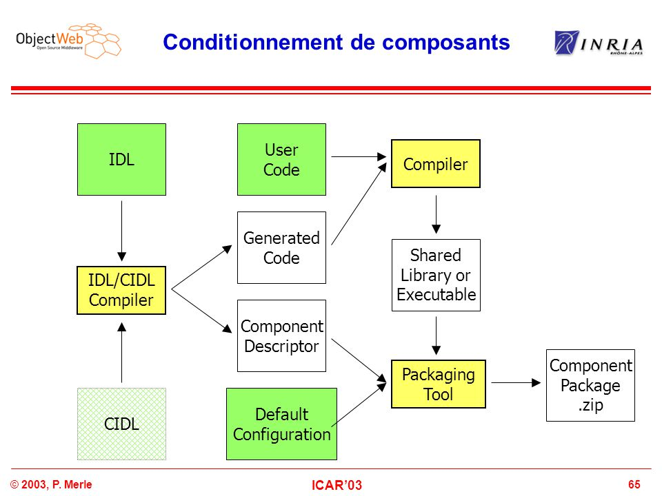 Conditionnement de composants