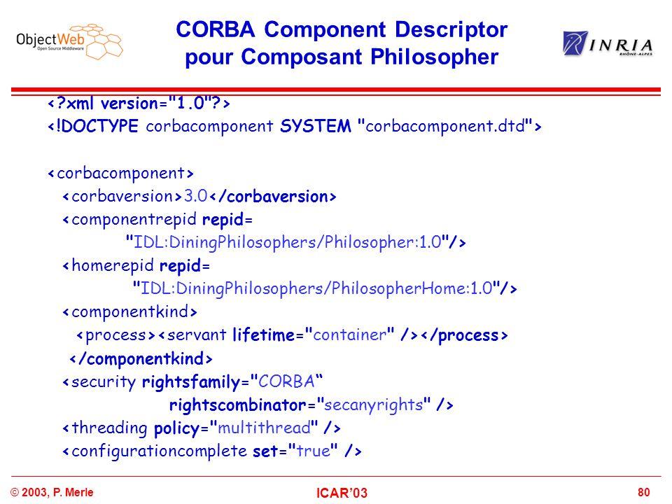 CORBA Component Descriptor pour Composant Philosopher