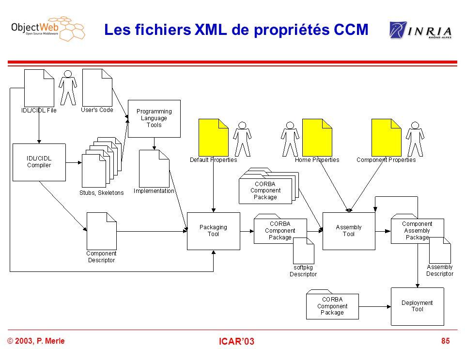 Les fichiers XML de propriétés CCM