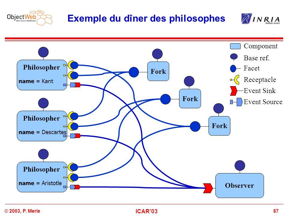 Exemple du dîner des philosophes