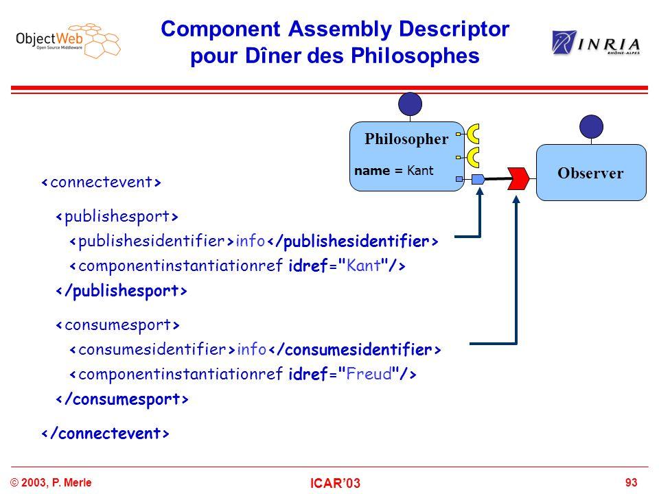 Component Assembly Descriptor pour Dîner des Philosophes
