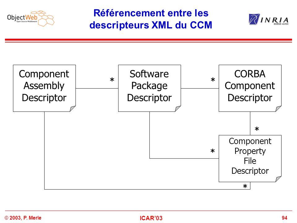 Référencement entre les descripteurs XML du CCM