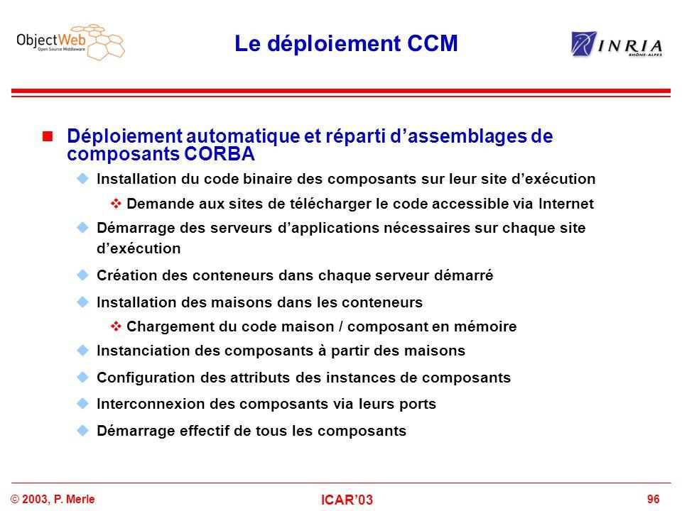 Le déploiement CCM Déploiement automatique et réparti d'assemblages de composants CORBA.