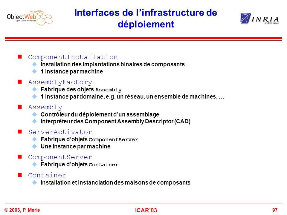 Interfaces de l'infrastructure de déploiement