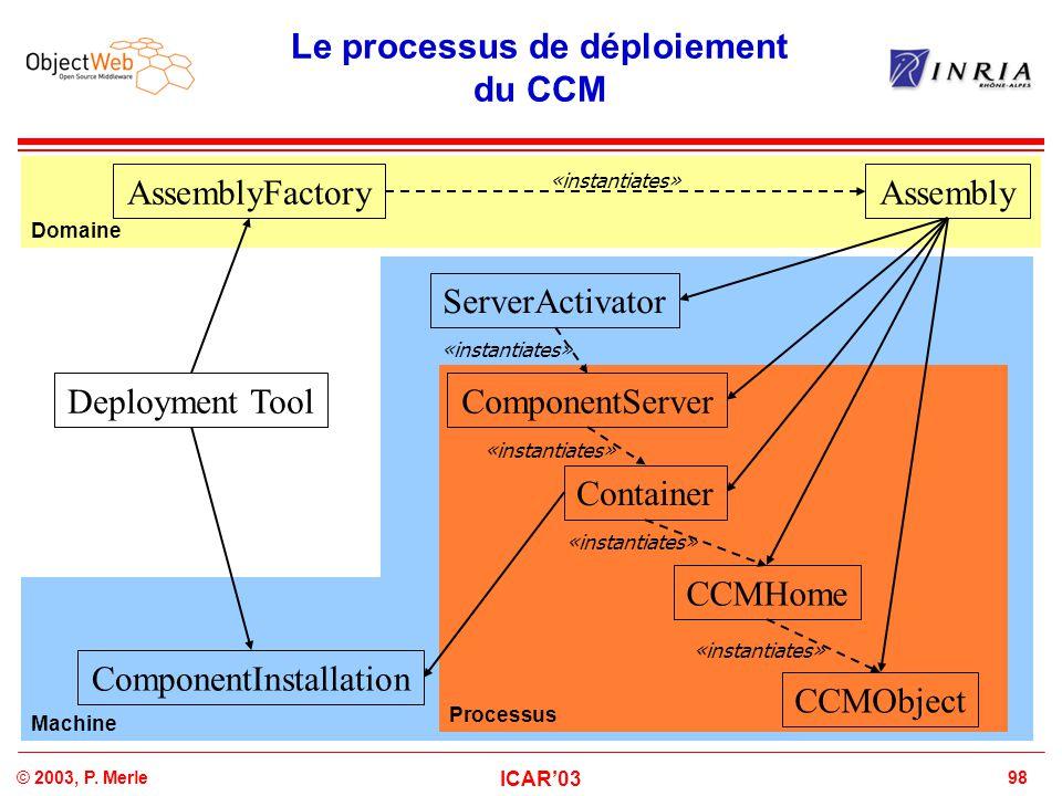 Le processus de déploiement du CCM
