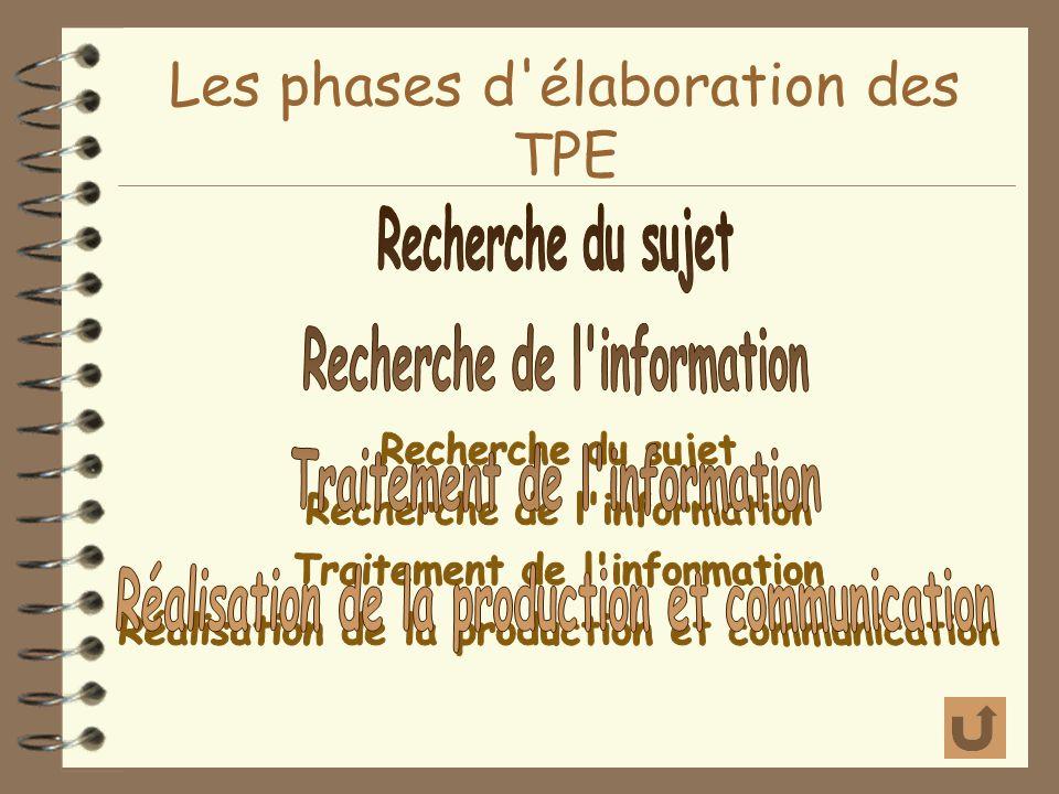 Les phases d élaboration des TPE