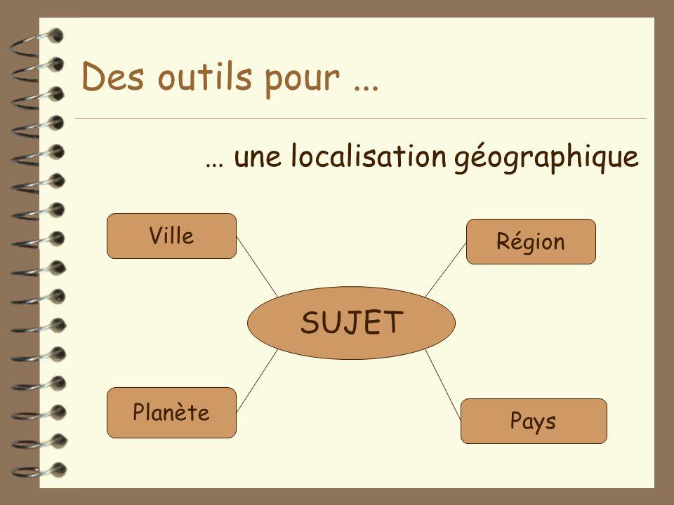 Des outils pour ... … une localisation géographique SUJET Ville Région