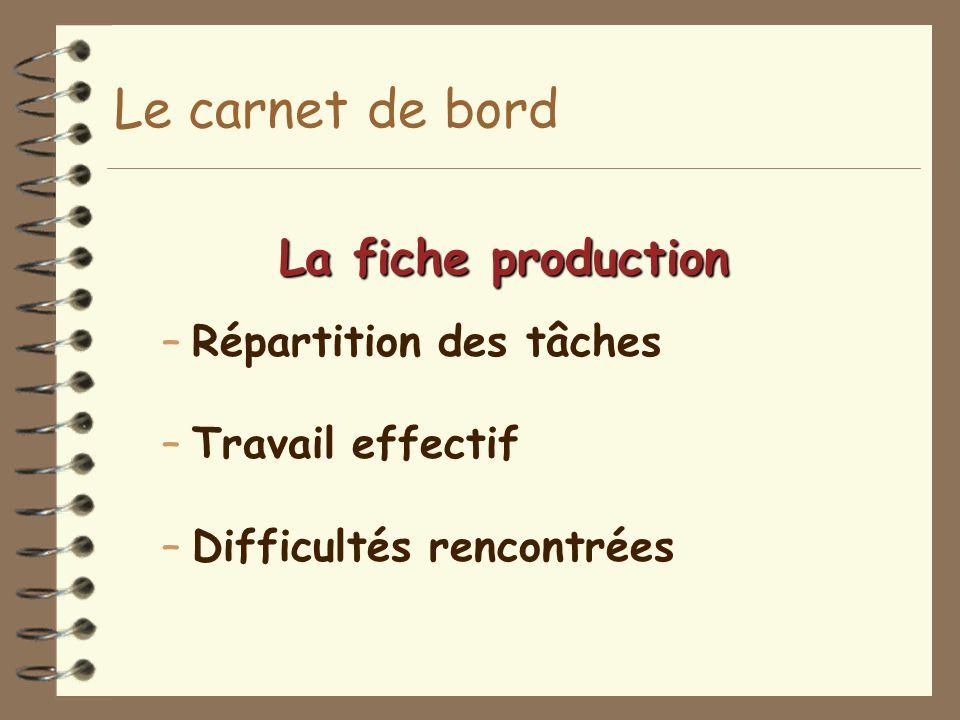 Le carnet de bord La fiche production Répartition des tâches
