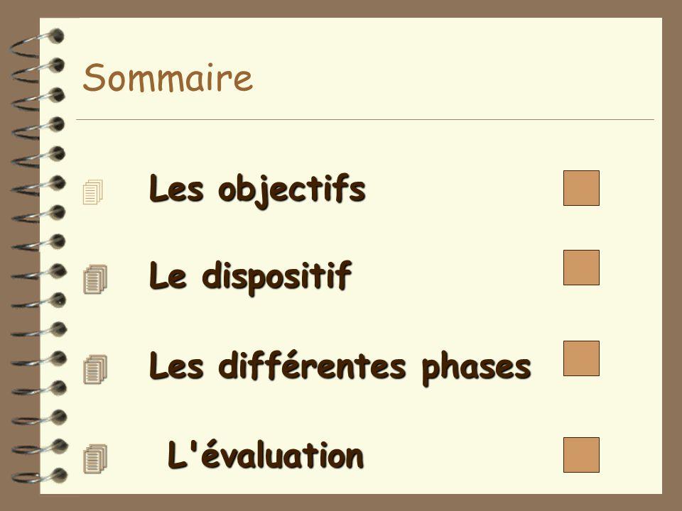 Sommaire Le dispositif Les différentes phases L évaluation
