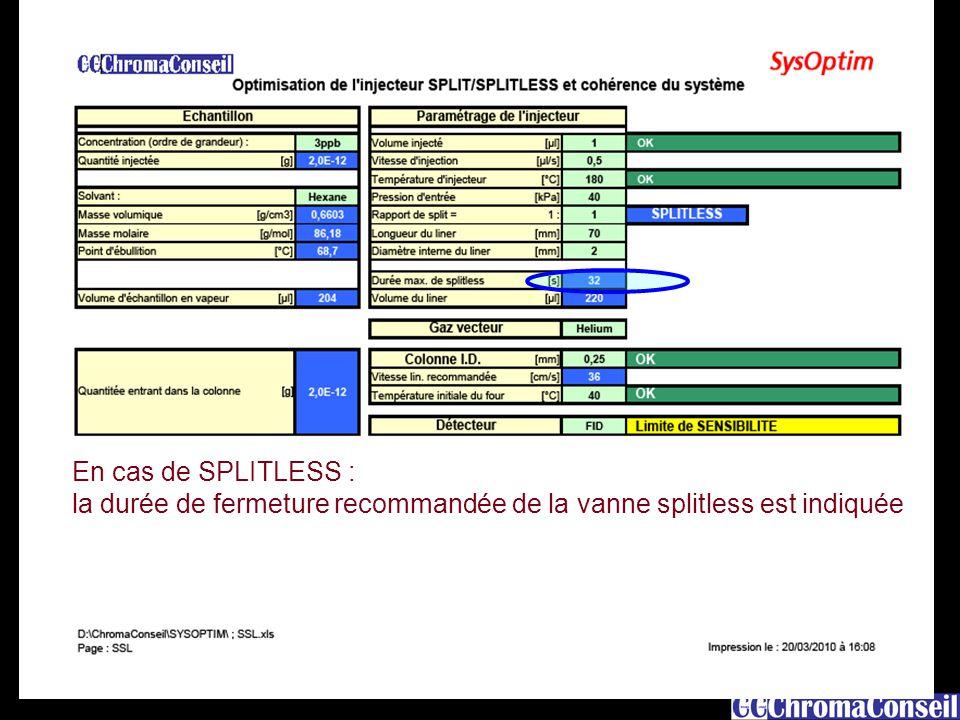 la durée de fermeture recommandée de la vanne splitless est indiquée