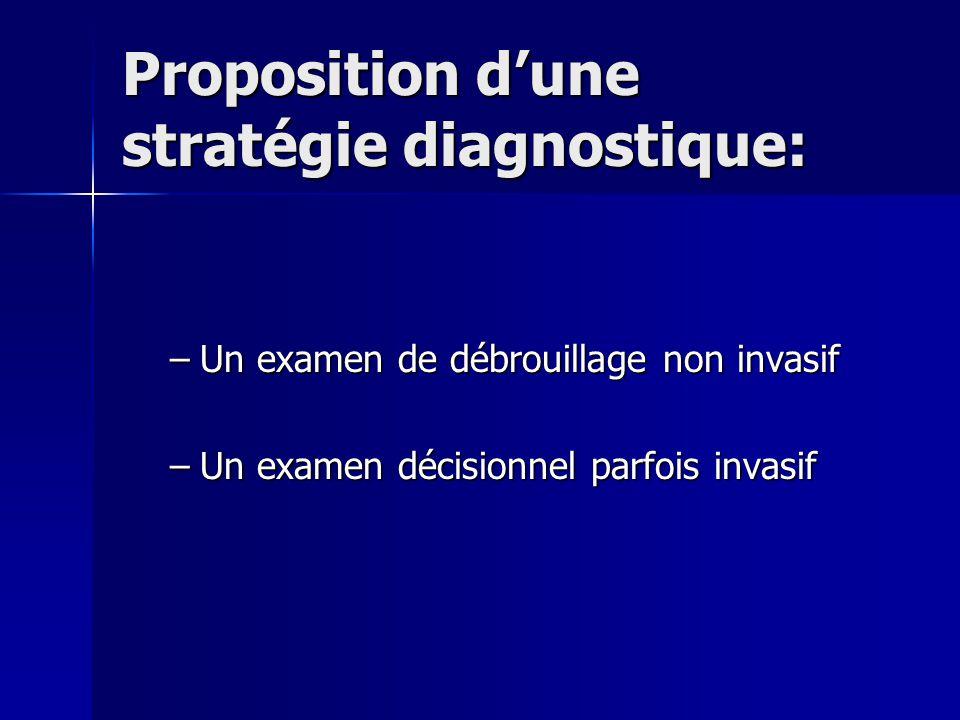 Proposition d'une stratégie diagnostique: