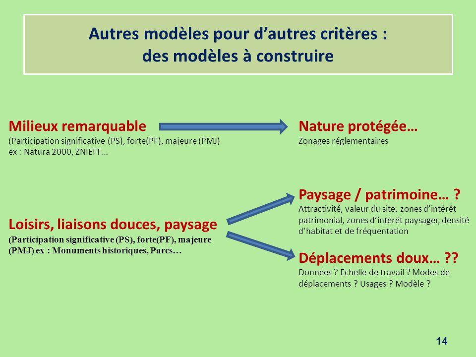 Autres modèles pour d'autres critères : des modèles à construire